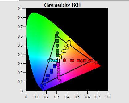 Test JmGO 1895
