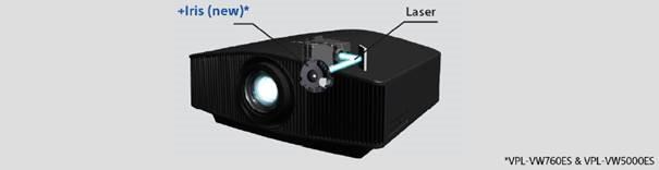 Nouveau firmware SONY VPL-VW760ES VPL-VW5000ES
