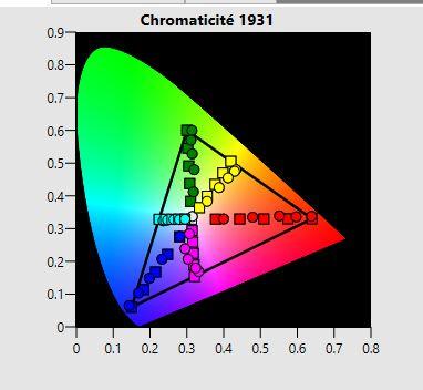 Test Optoma UHD52LVA