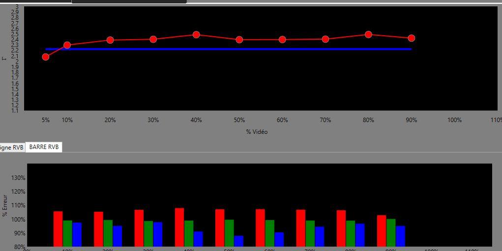 Test Hisense 88L5VG