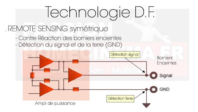 Remote_Sensing_Accuphase_E280