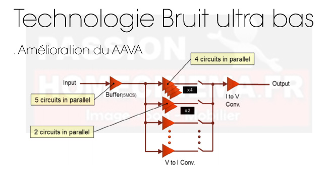 technologie_Bruit_Accuphase
